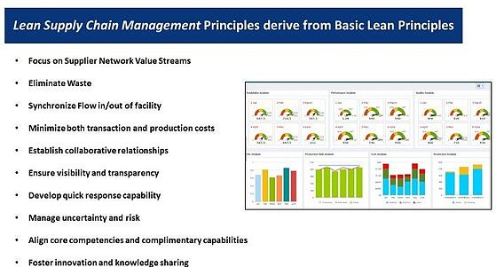 lean supply chain management-932991-edited