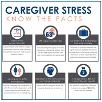 caring-senior-service-caregiver-fact-sheet.png