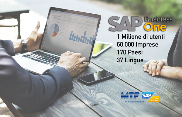 SAP-BUSINESS ONE