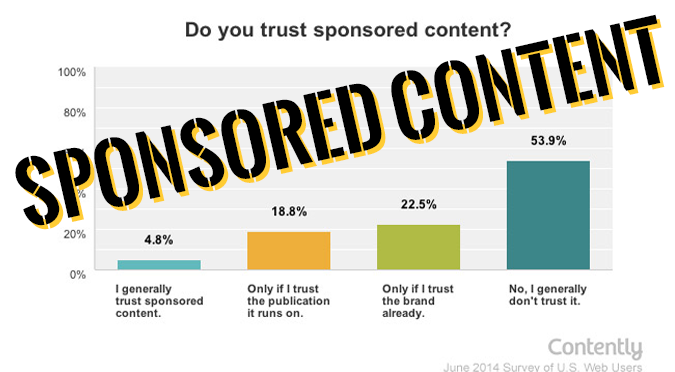 Content Credibility Comes From Keeping it Real – and FTC-Compliant