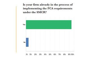 Compliance and SMCR responsibilities research (UK)