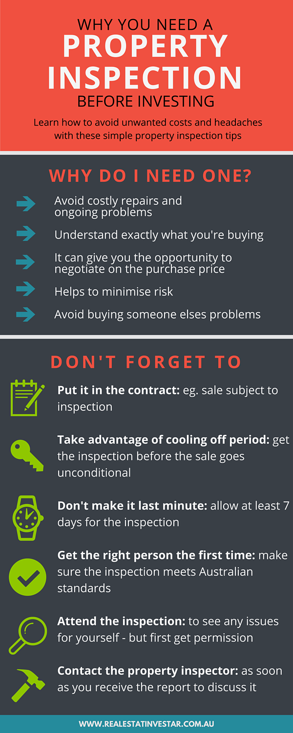 Infographic Why You Need A Property Inspection Before