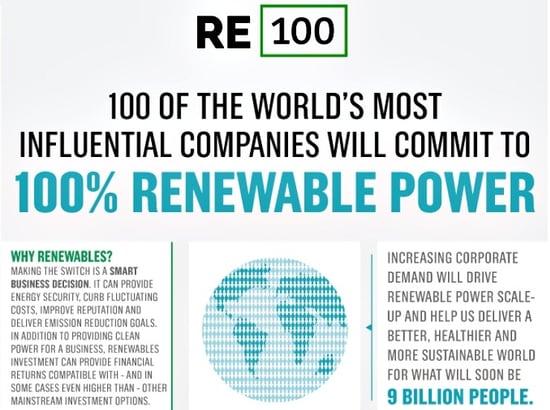 Entro il 2020 le 100 aziende più importanti del Pianeta saranno green
