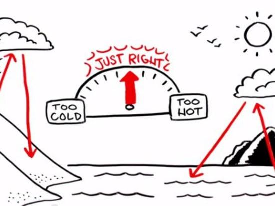 L'effetto serra e il riscaldamento globale spiegato in un minuto dalla Nasa
