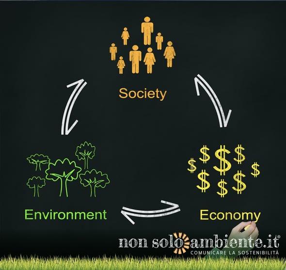 Italian Sustainability Day: la visione di un'economia futura