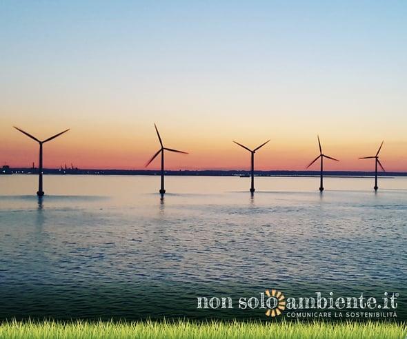 Energia eolica per il fabbisogno energetico mondiale