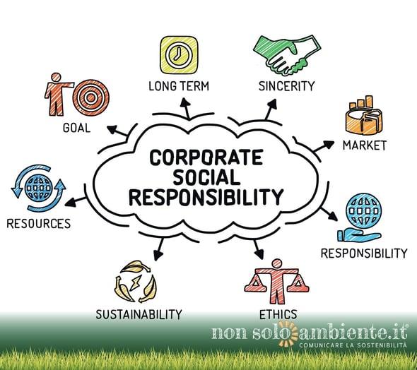 Bilanci di sostenibilità: nuove linee guida per abbattere la distanza coi consumatori