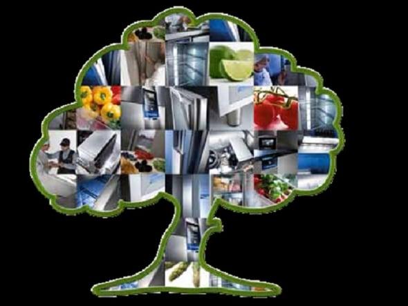 Comunicazione ambientale, strumento informativo ed educativo: l'Ecoguida Electrolux Professional