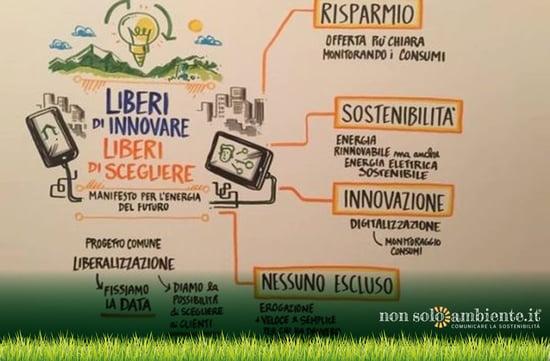 Energia: nasce il Manifesto per l'energia del futuro per un consumo sostenibile