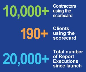 Contractor Scorecard fast becoming Industry Standard