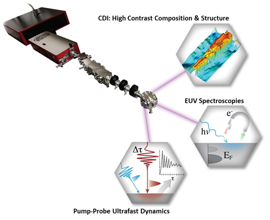 Replay our CLEO talk on EUV laser technology and semiconductor applications