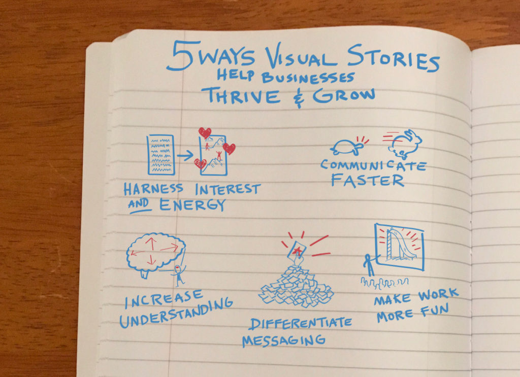 5 ways visual stories help organizations grow and thrive