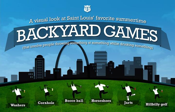 St Louis' favorite backyard games