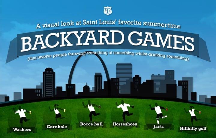 St Louis' favorite backyard games