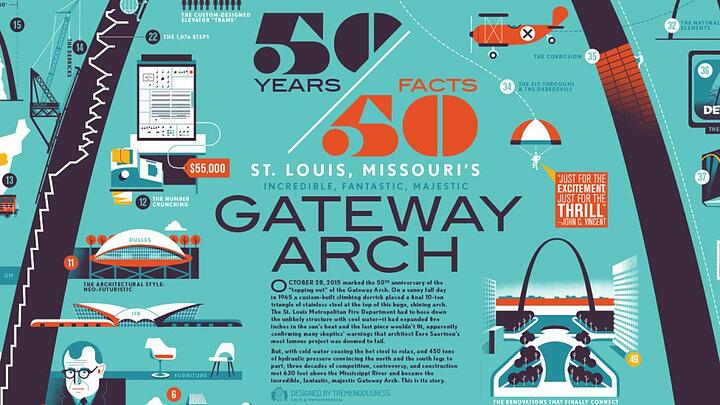 Get your Arch posters here, folks!