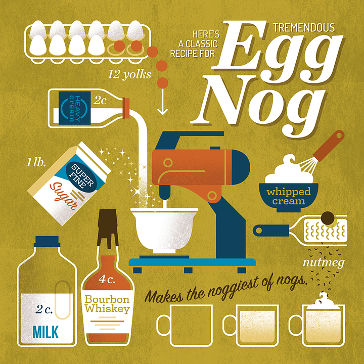 Here's a classic recipe for tremendous egg nog