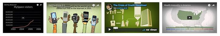 The shift to video explanations helps explain shifts in the world