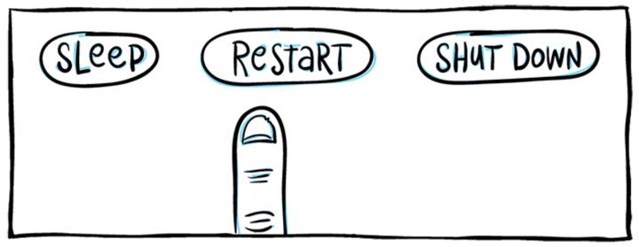 Hitting restart