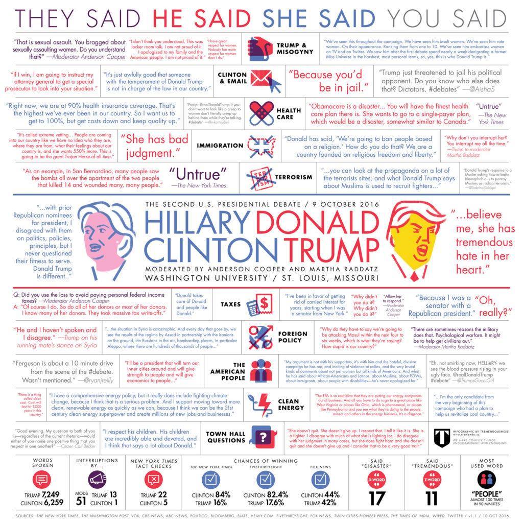 THEY SAID / HE SAID / SHE SAID / YOU SAID
