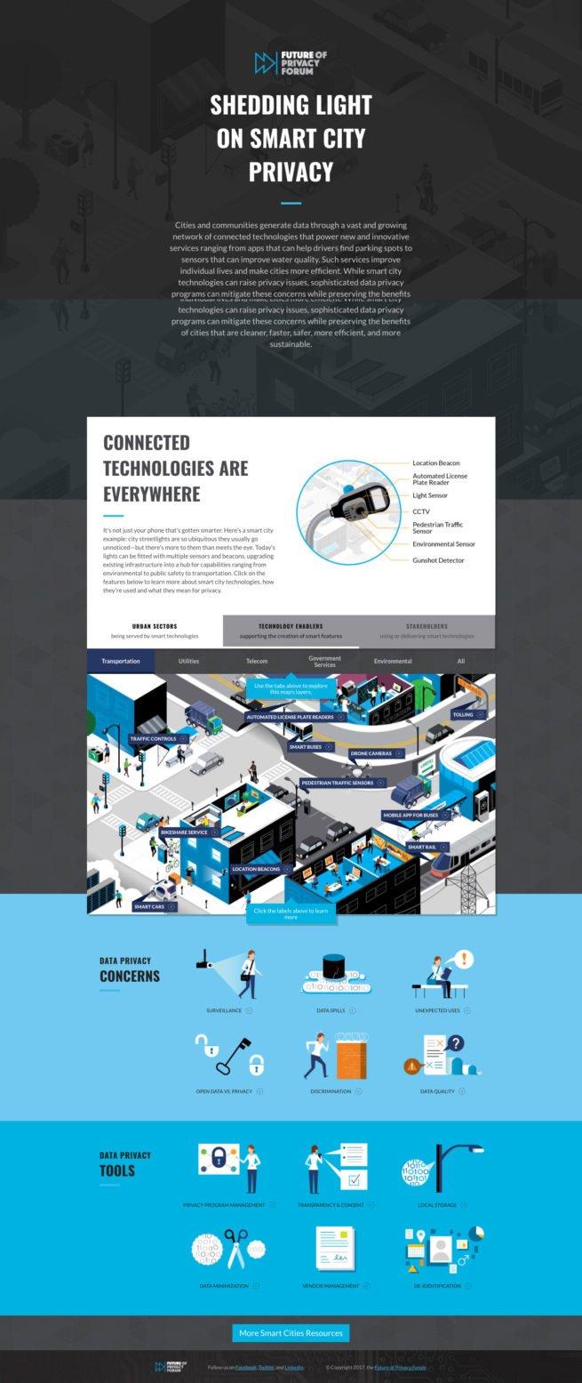 fpf-smart-cities-02-655x1555-1