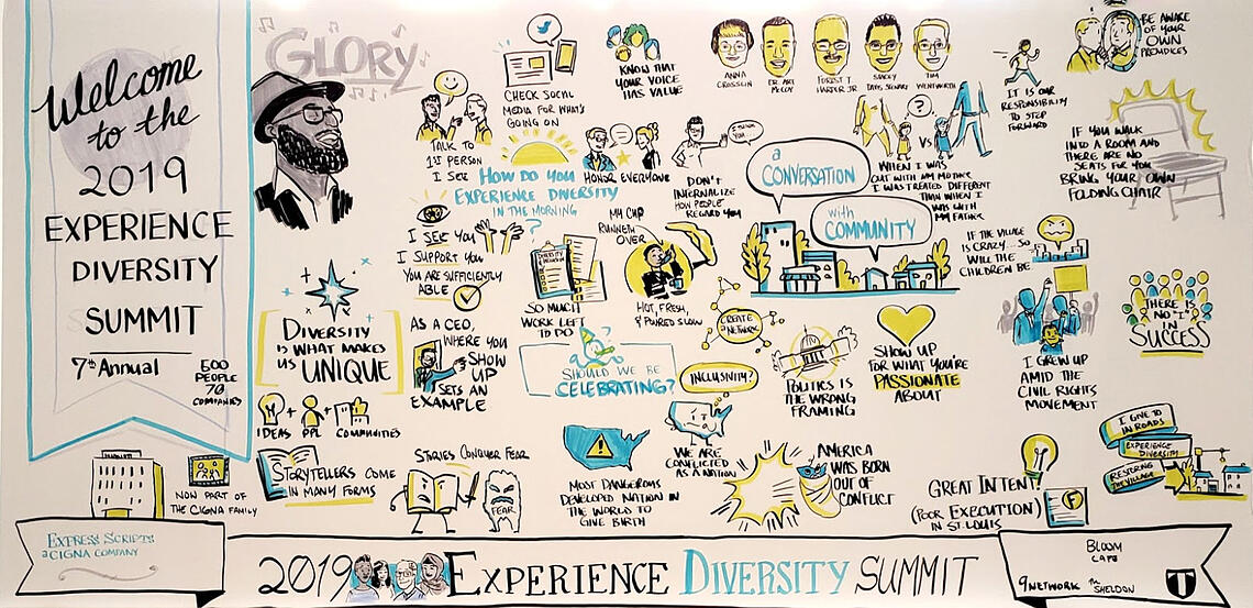 Visual capture at Express Scripts' 2019 Experience Diversity Summit