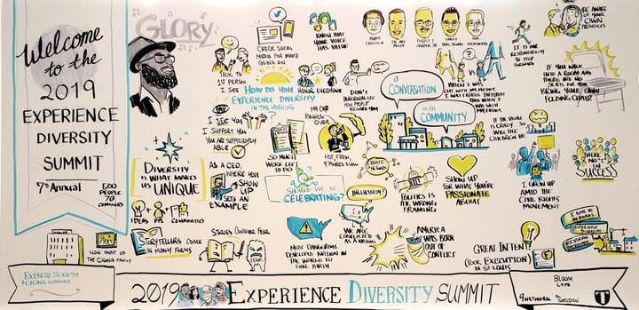 Visual capture at Express Scripts' 2019 Experience Diversity Summit