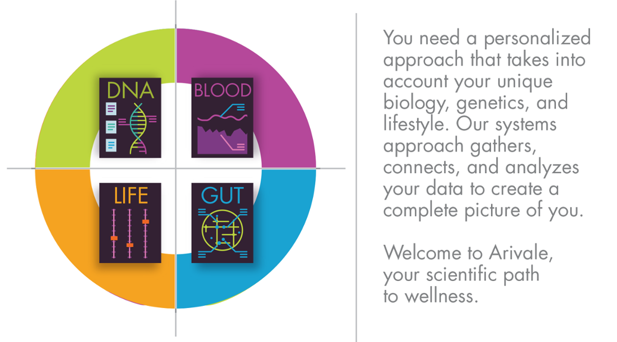 Infographics help make health & wellness content accessible