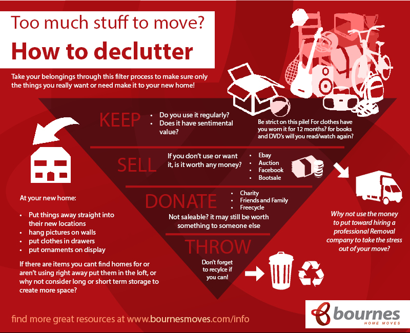 decluttering for moving house infographic - Decluttering House