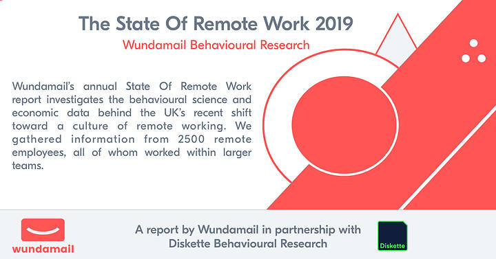 The State Of Remote Work 2019
