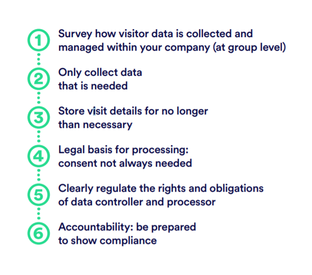 6-steps-GDPR-compliant-visitor-management