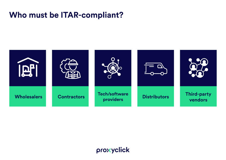 ITAR-regulatory-compliance