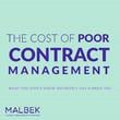 The Cost of Bad Contract Management [Infographic]