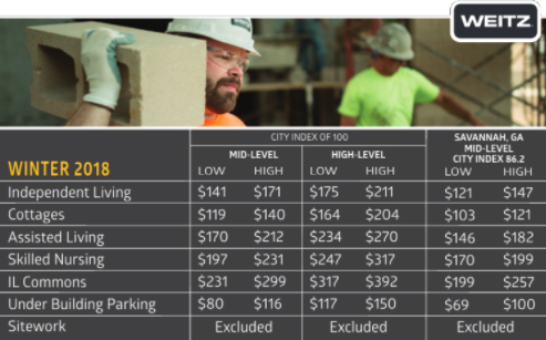 construction-costs.png