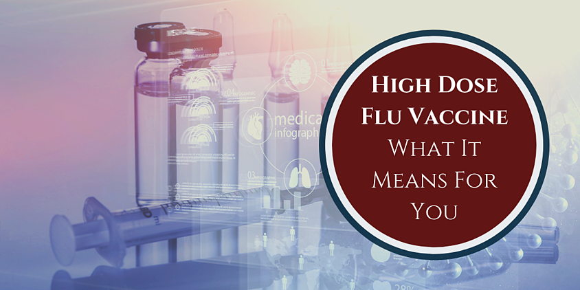 Twitter - High Dose Flu Vaccine