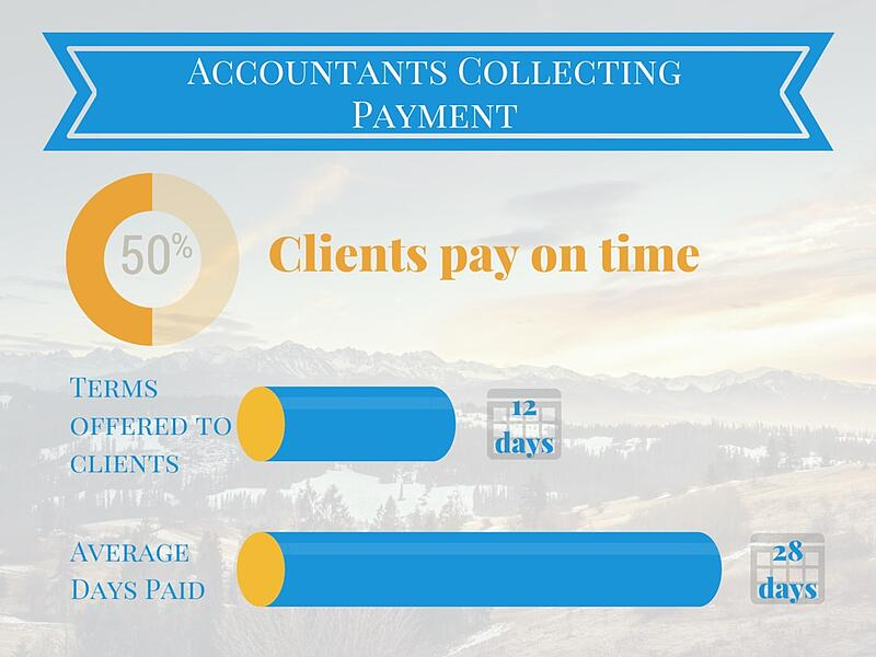 Accountants are better at collecting money than you