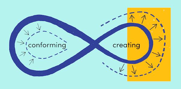 Conformity-Creativity Polarity Blue Resized