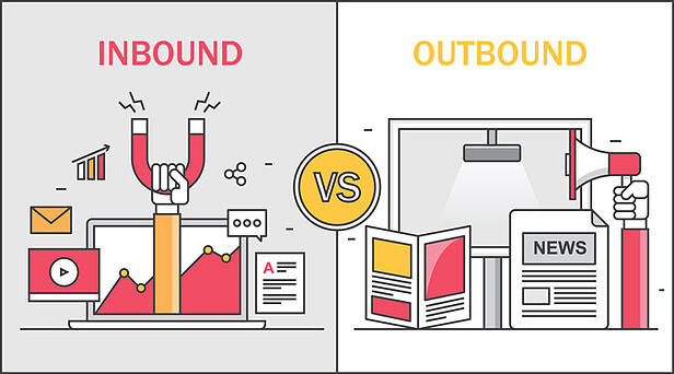 Inbound Marketing – the only way to fly!