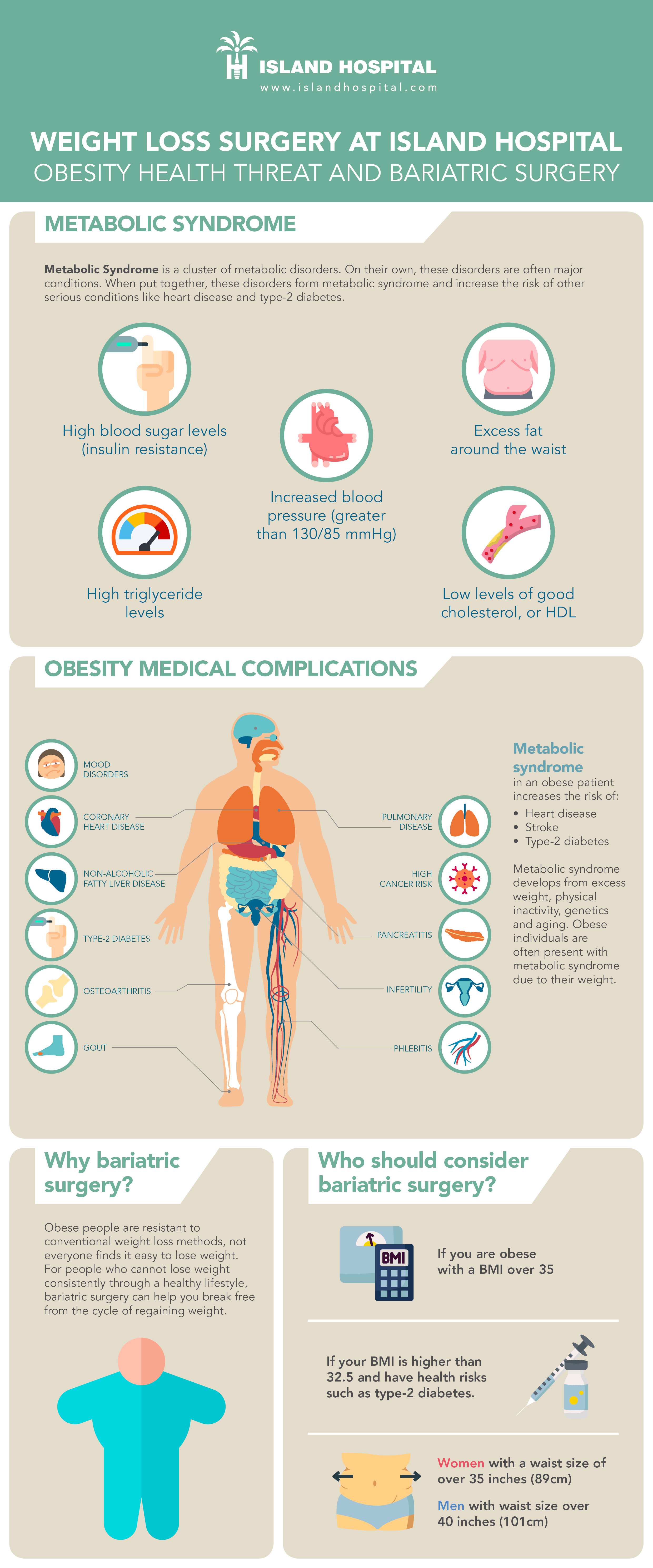 Bariatric Surgery Infographic_2-1