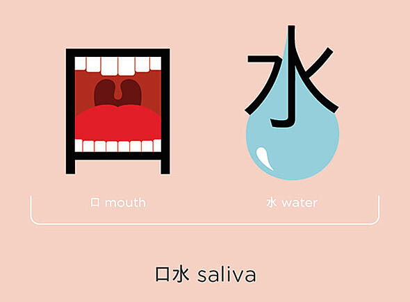 Typo Tuesday: Chineasy