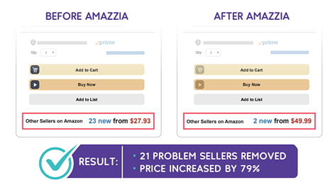 Buy Box Before and After - Partner Development - Google Drive