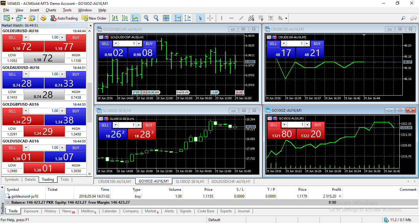 MetaTrader5 Commodity Trading Platform