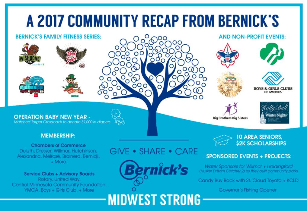 Bernick's in the Community: A 2017 Recap