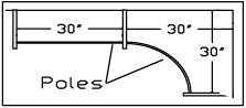 Curve Corner Diagram