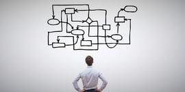 Enterprise HR Tech Complicated