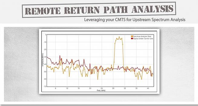 upstream-return-path-analysis-webinar