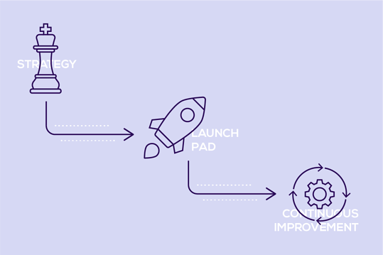 Video launch process icon