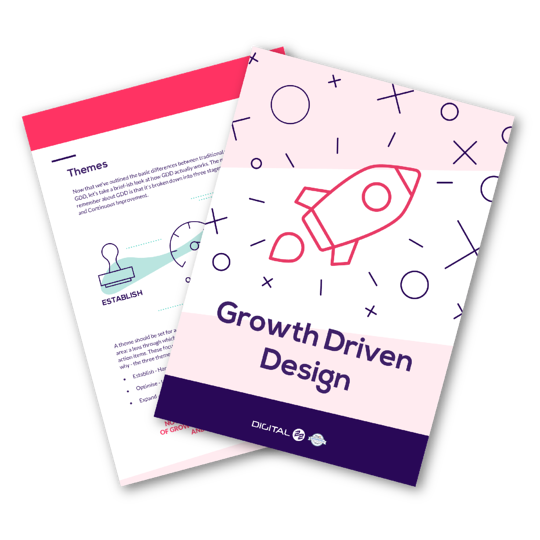 Growth Driven Design Guide Visual