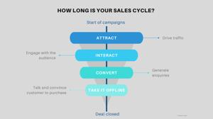 sales-funnel-simple-b2b
