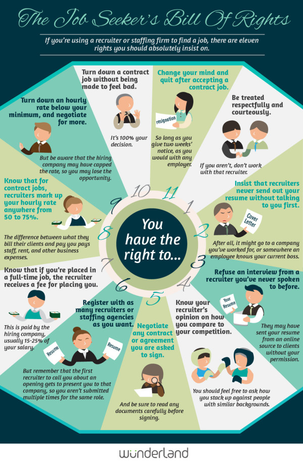 The Job Seeker S Bill Of Rights Infographic