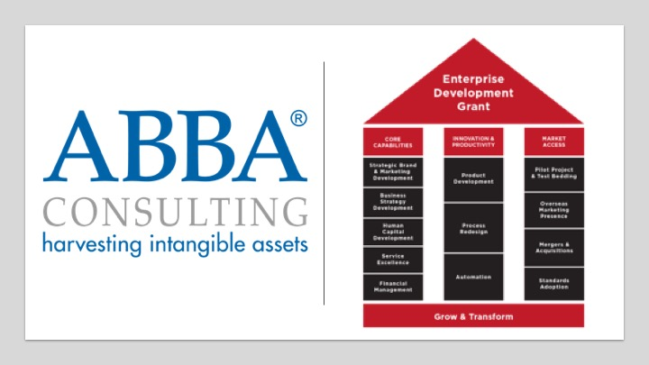 Abba Consulting Trade offer-1